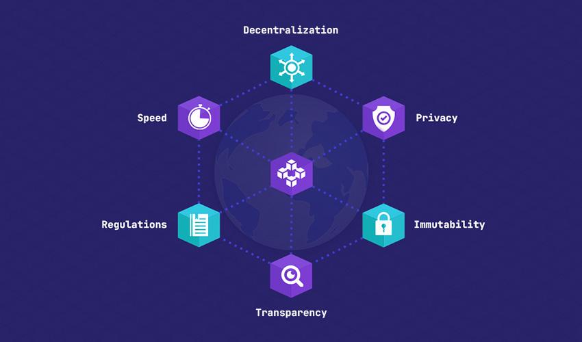 enterprise blockchain so appealing